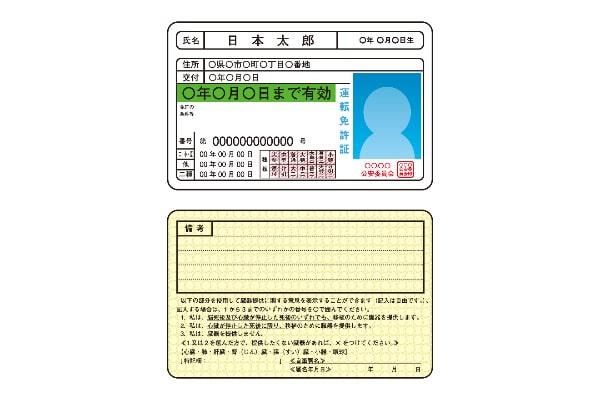 身分証明書の写真(両面)